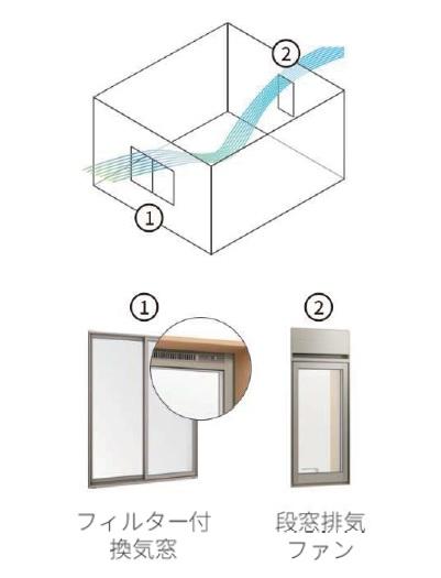 スマートに換気できる窓