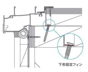 前垂れを防止する下枠固定フィン