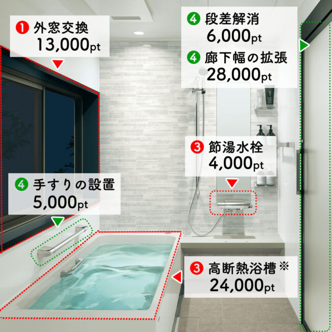 グリーン住宅ポイントの対象お風呂リフォーム