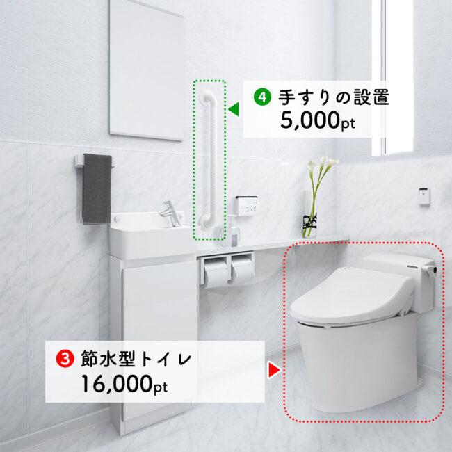 グリーン住宅ポイントの対象トイレ